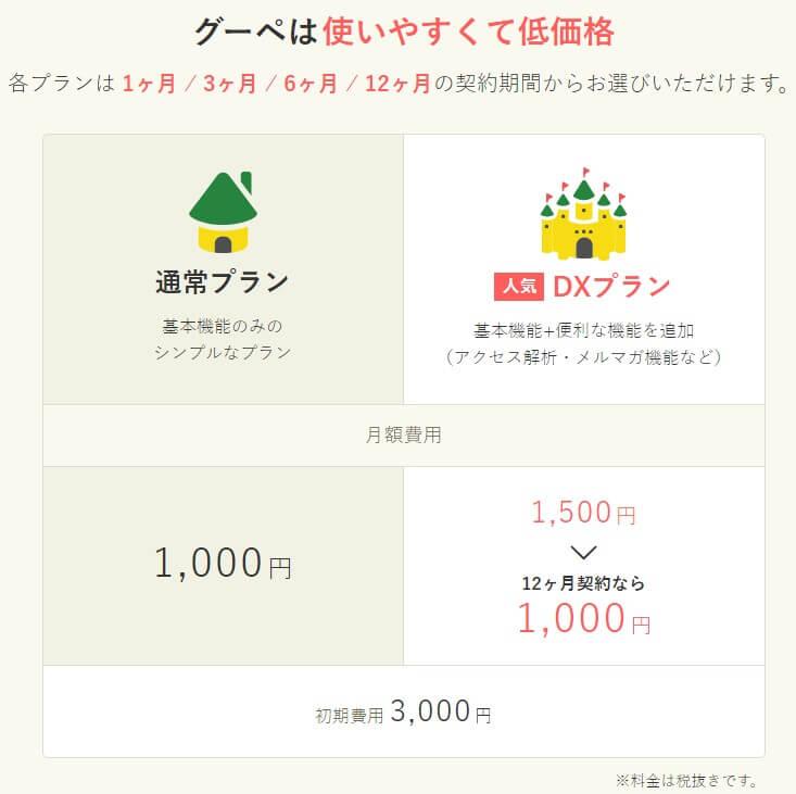 グーペホームページ制作価格