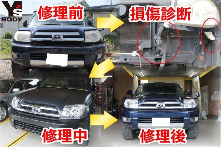 事故車修理の損傷診断