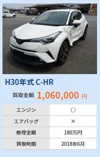 CH-R 事故車買取価格