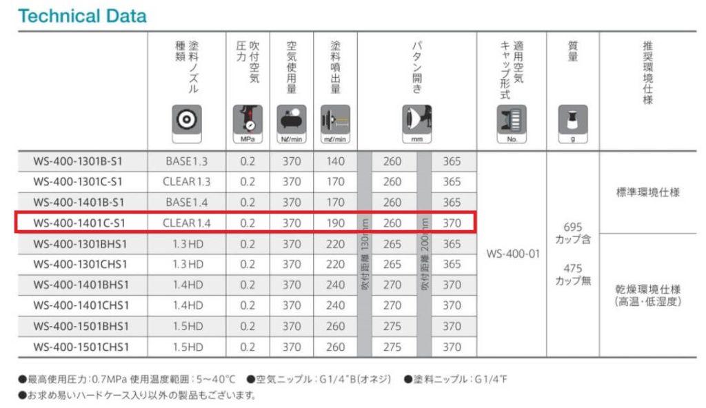 WS-400の型番種類表
